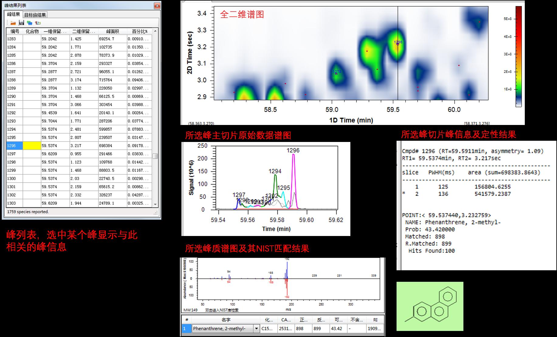 全二维色谱数据处理软件